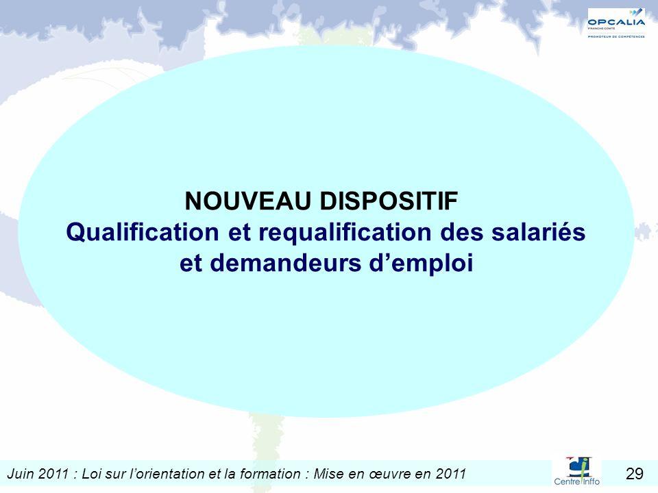 Juin 2011 : Loi sur lorientation et la formation : Mise en œuvre en 2011 29 NOUVEAU DISPOSITIF Qualification et requalification des salariés et demand