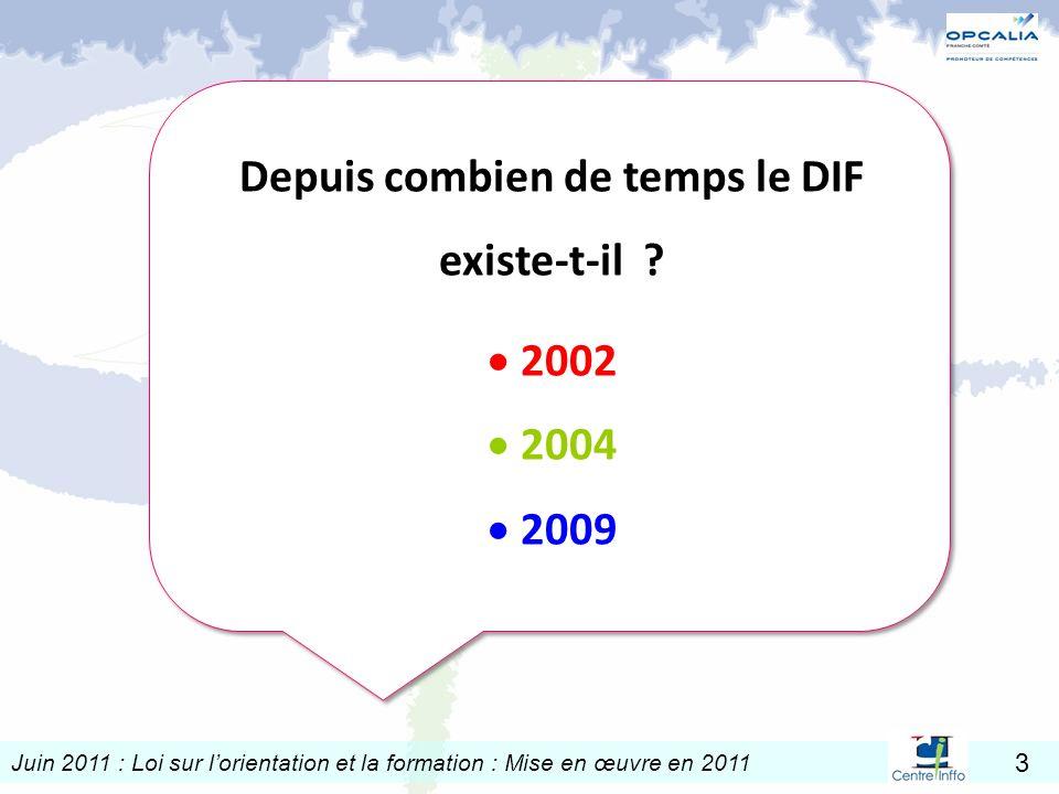 Juin 2011 : Loi sur lorientation et la formation : Mise en œuvre en 2011 3 Depuis combien de temps le DIF existe-t-il ? 2002 2004 2009