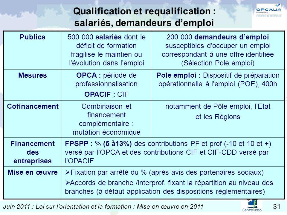 Juin 2011 : Loi sur lorientation et la formation : Mise en œuvre en 2011 31 Qualification et requalification : salariés, demandeurs demploi Publics500