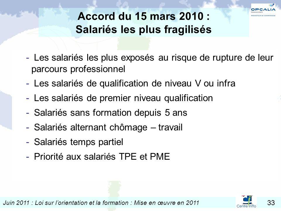 Juin 2011 : Loi sur lorientation et la formation : Mise en œuvre en 2011 33 Accord du 15 mars 2010 : Salariés les plus fragilisés - Les salariés les p