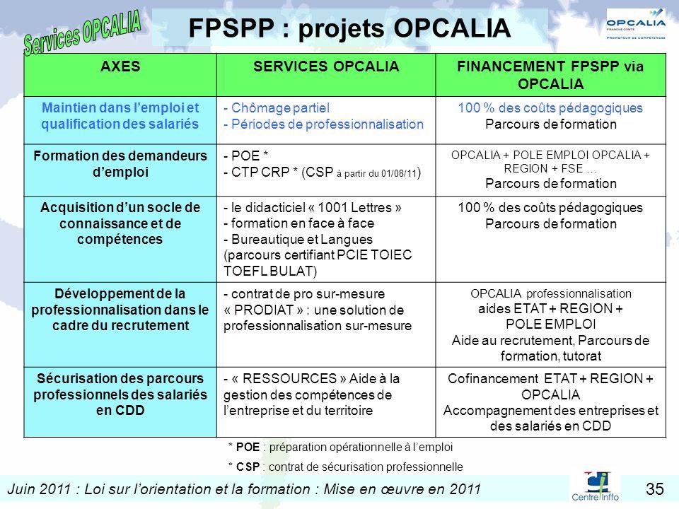 Juin 2011 : Loi sur lorientation et la formation : Mise en œuvre en 2011 35 FPSPP : projets OPCALIA AXESSERVICES OPCALIAFINANCEMENT FPSPP via OPCALIA