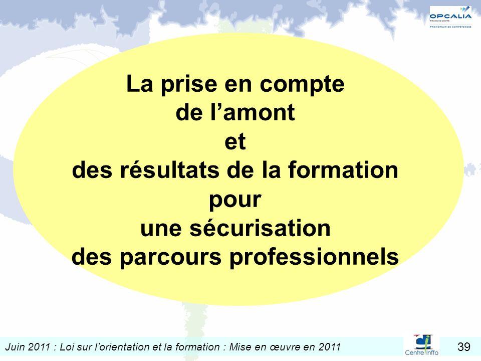 Juin 2011 : Loi sur lorientation et la formation : Mise en œuvre en 2011 39 La prise en compte de lamont et des résultats de la formation pour une séc