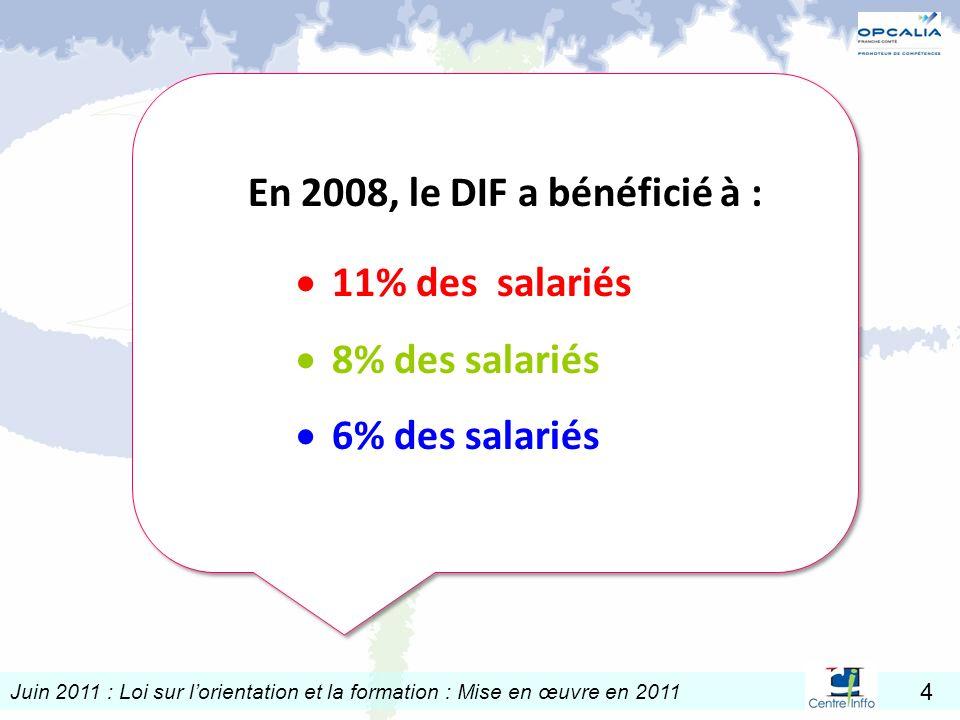 Juin 2011 : Loi sur lorientation et la formation : Mise en œuvre en 2011 4 En 2008, le DIF a bénéficié à : 11% des salariés 8% des salariés 6% des sal