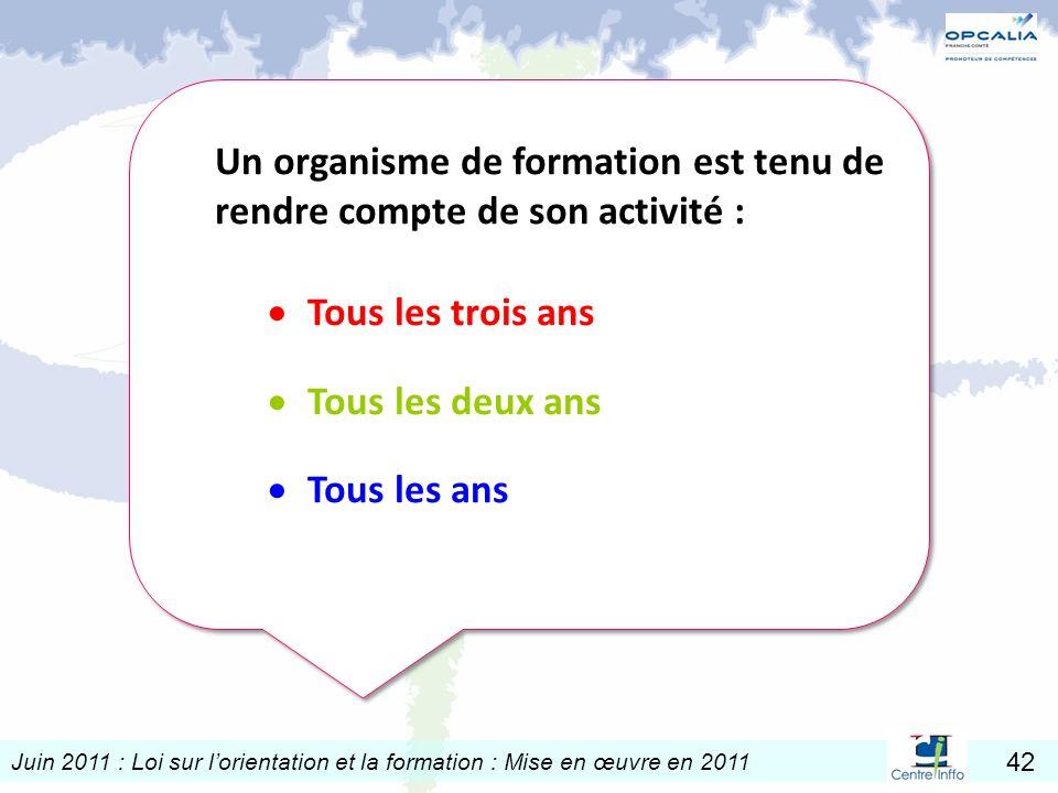 Juin 2011 : Loi sur lorientation et la formation : Mise en œuvre en 2011 42 Un organisme de formation est tenu de rendre compte de son activité : Tous