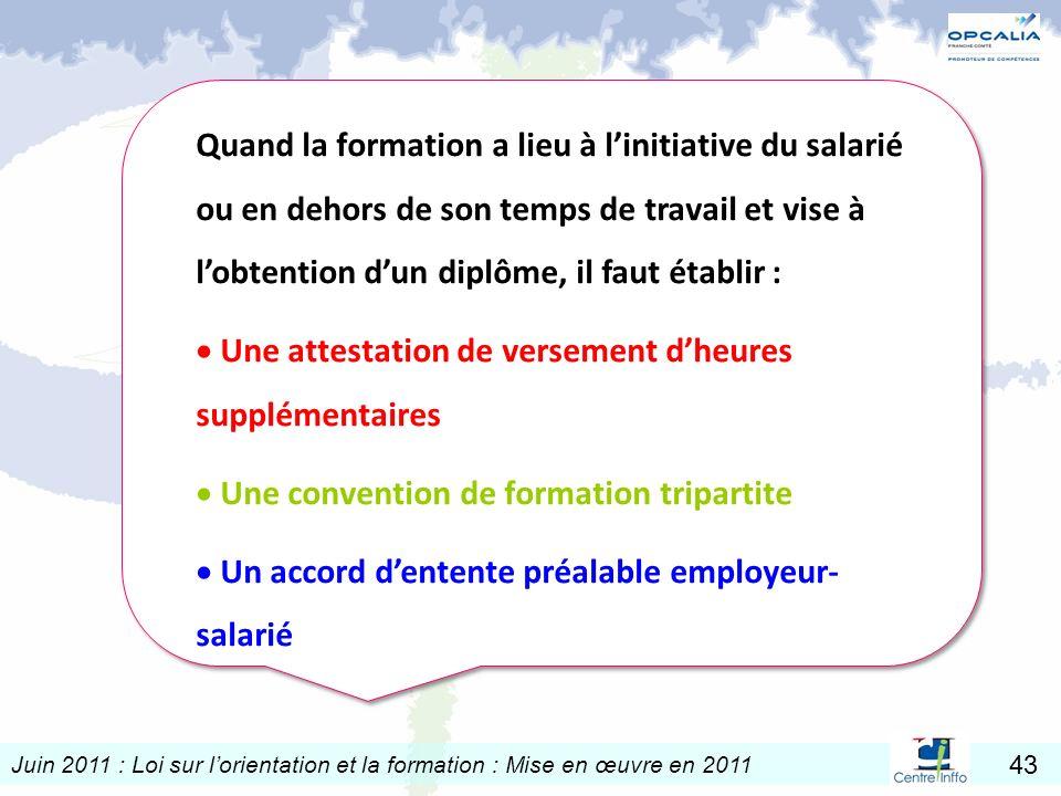 Juin 2011 : Loi sur lorientation et la formation : Mise en œuvre en 2011 43 Quand la formation a lieu à linitiative du salarié ou en dehors de son tem