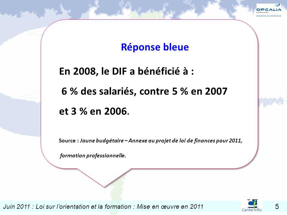Juin 2011 : Loi sur lorientation et la formation : Mise en œuvre en 2011 5 Réponse bleue En 2008, le DIF a bénéficié à : 6 % des salariés, contre 5 %