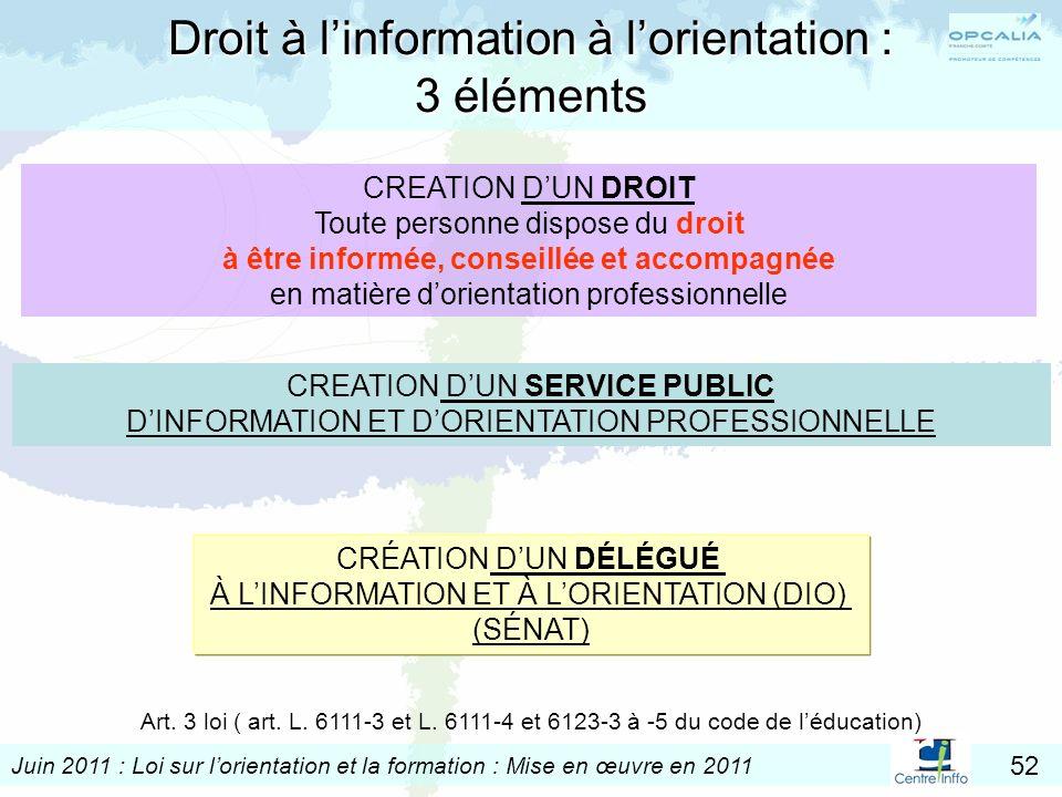 Juin 2011 : Loi sur lorientation et la formation : Mise en œuvre en 2011 52 Droit à linformation à lorientation : 3 éléments CREATION DUN DROIT Toute
