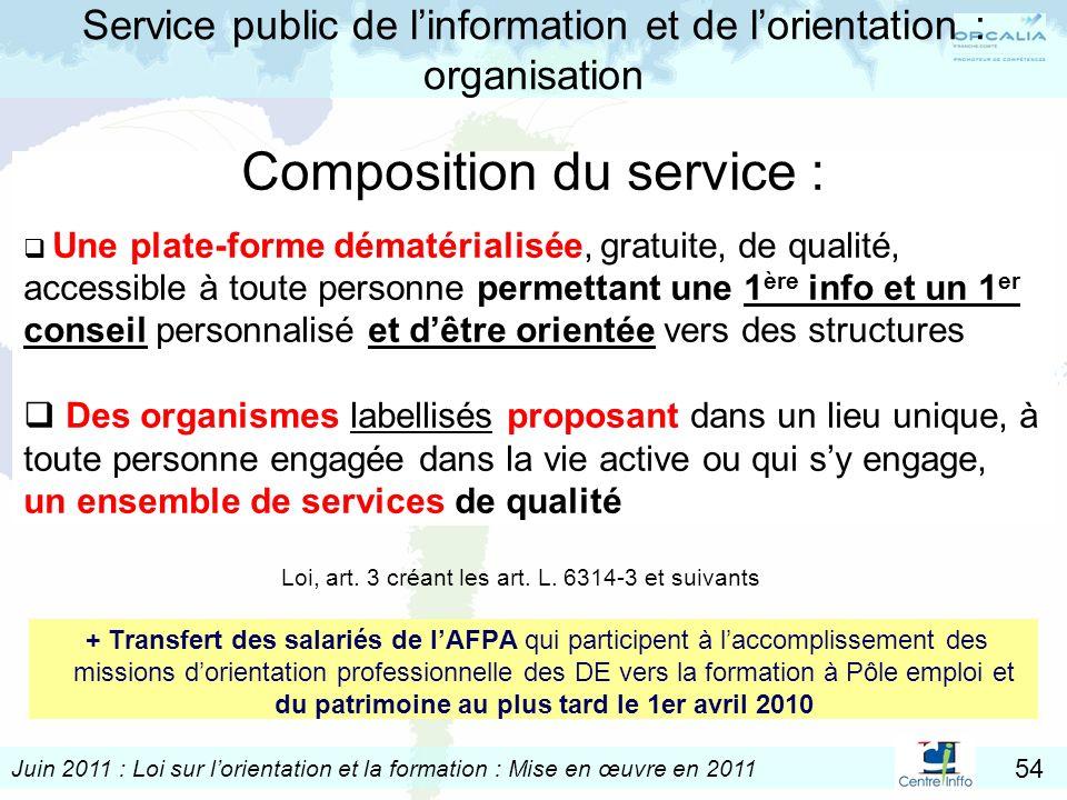 Juin 2011 : Loi sur lorientation et la formation : Mise en œuvre en 2011 54 Service public de linformation et de lorientation : organisation Compositi
