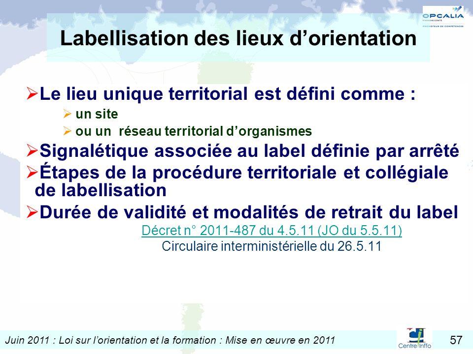 Juin 2011 : Loi sur lorientation et la formation : Mise en œuvre en 2011 57 Labellisation des lieux dorientation Le lieu unique territorial est défini