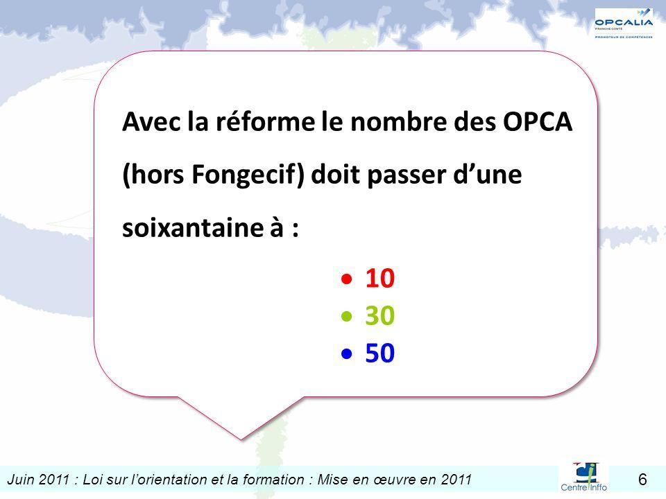 Juin 2011 : Loi sur lorientation et la formation : Mise en œuvre en 2011 6 Avec la réforme le nombre des OPCA (hors Fongecif) doit passer dune soixant
