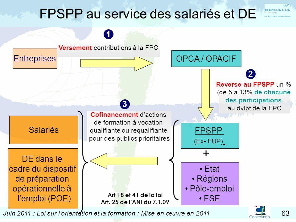 Juin 2011 : Loi sur lorientation et la formation : Mise en œuvre en 2011 63 FPSPP au service des salariés et DE OPCA / OPACIF Entreprises Versement co