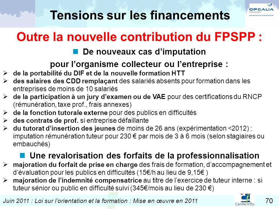 Juin 2011 : Loi sur lorientation et la formation : Mise en œuvre en 2011 70 Tensions sur les financements Outre la nouvelle contribution du FPSPP : De
