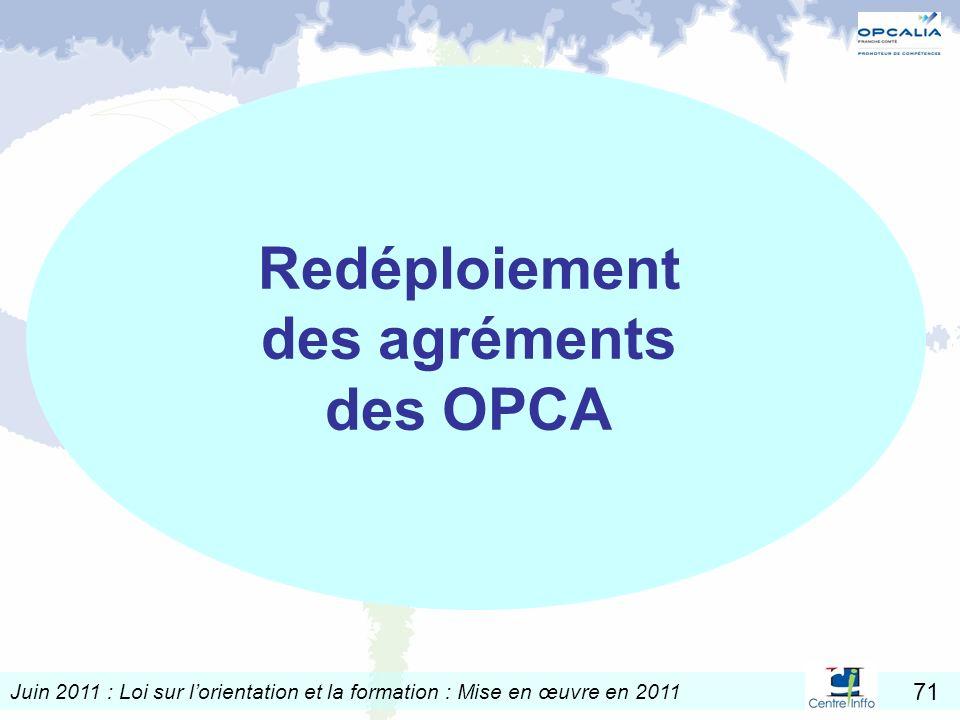 Juin 2011 : Loi sur lorientation et la formation : Mise en œuvre en 2011 71 Redéploiement des agréments des OPCA
