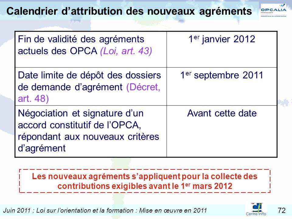 Juin 2011 : Loi sur lorientation et la formation : Mise en œuvre en 2011 72 Fin de validité des agréments actuels des OPCA (Loi, art. 43) 1 er janvier