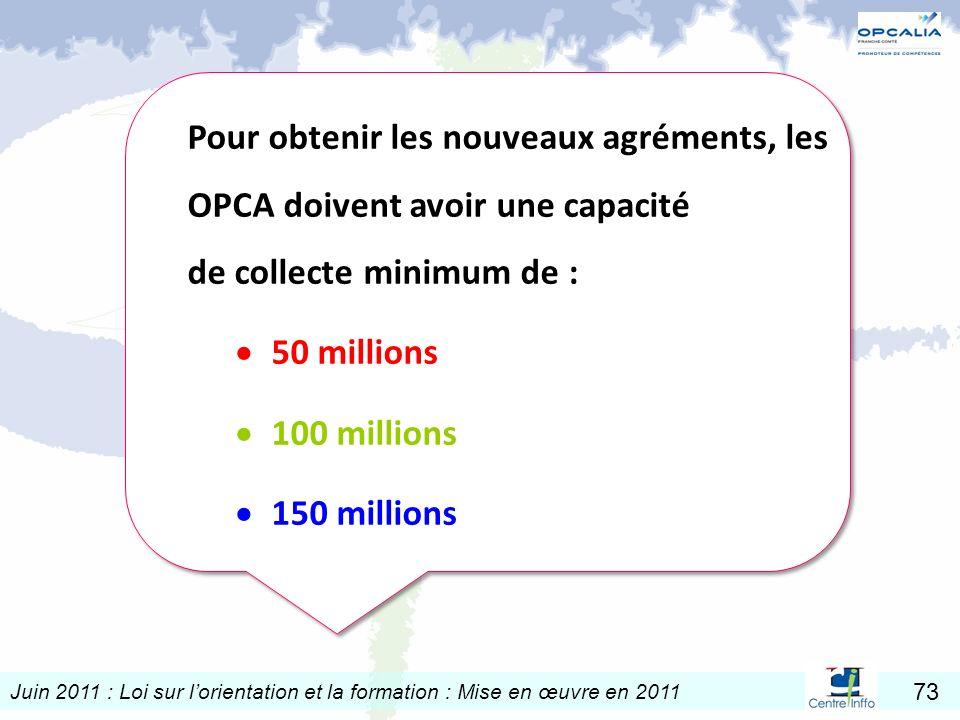 Juin 2011 : Loi sur lorientation et la formation : Mise en œuvre en 2011 73 Pour obtenir les nouveaux agréments, les OPCA doivent avoir une capacité d