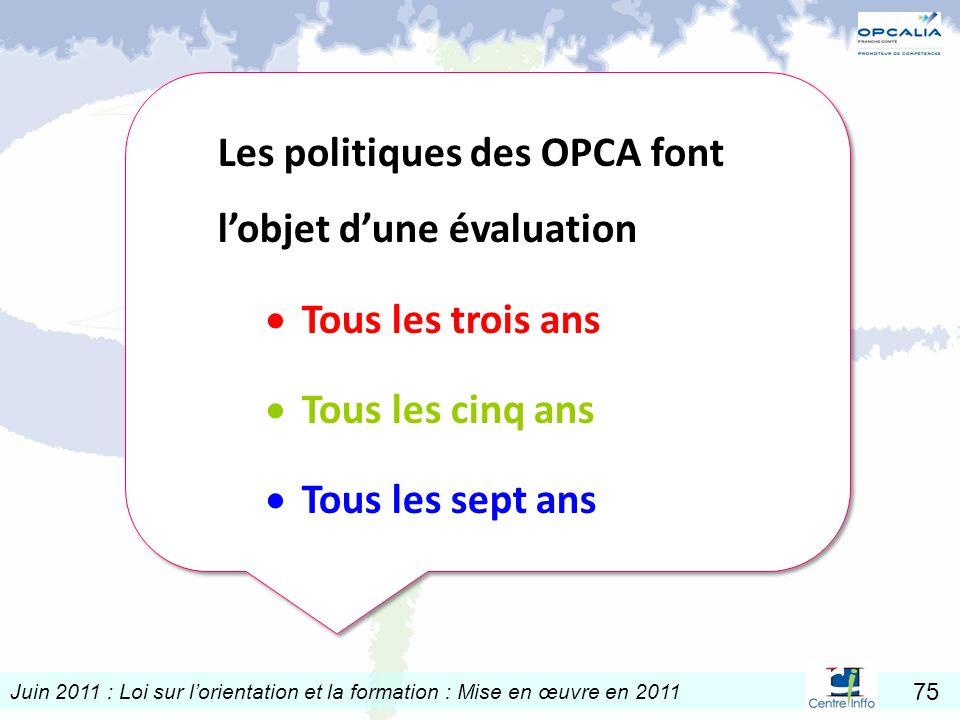 Juin 2011 : Loi sur lorientation et la formation : Mise en œuvre en 2011 75 Les politiques des OPCA font lobjet dune évaluation Tous les trois ans Tou