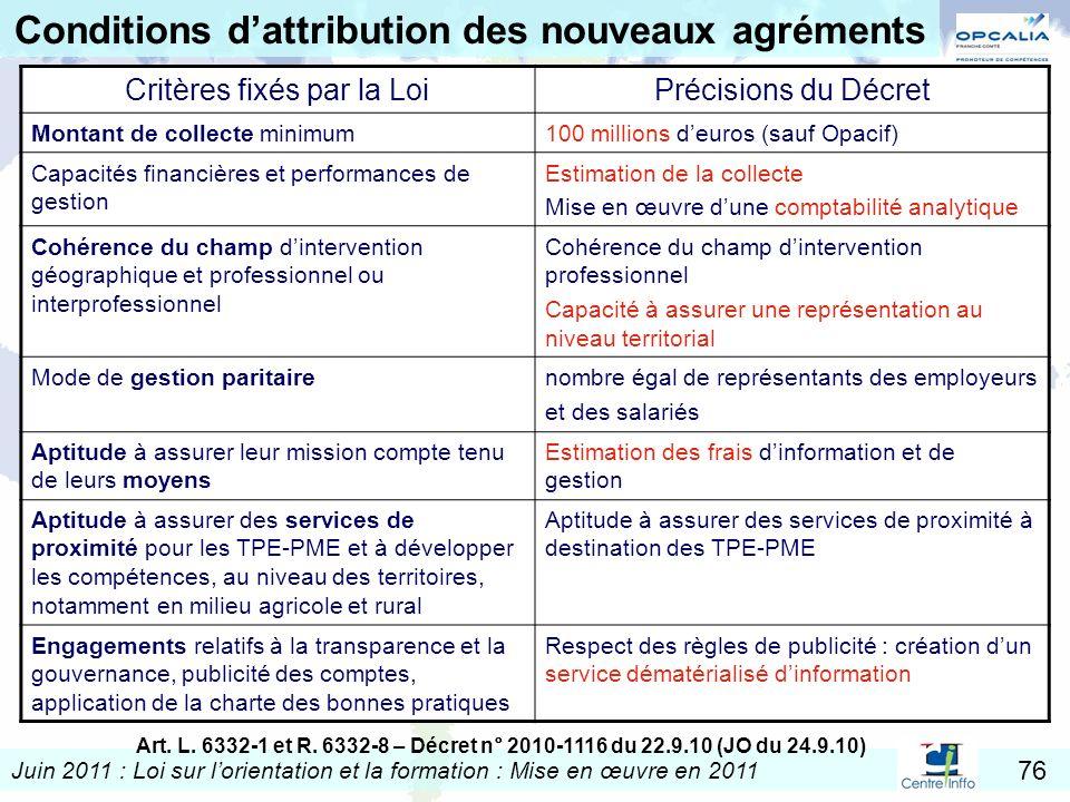Juin 2011 : Loi sur lorientation et la formation : Mise en œuvre en 2011 76 Critères fixés par la LoiPrécisions du Décret Montant de collecte minimum1