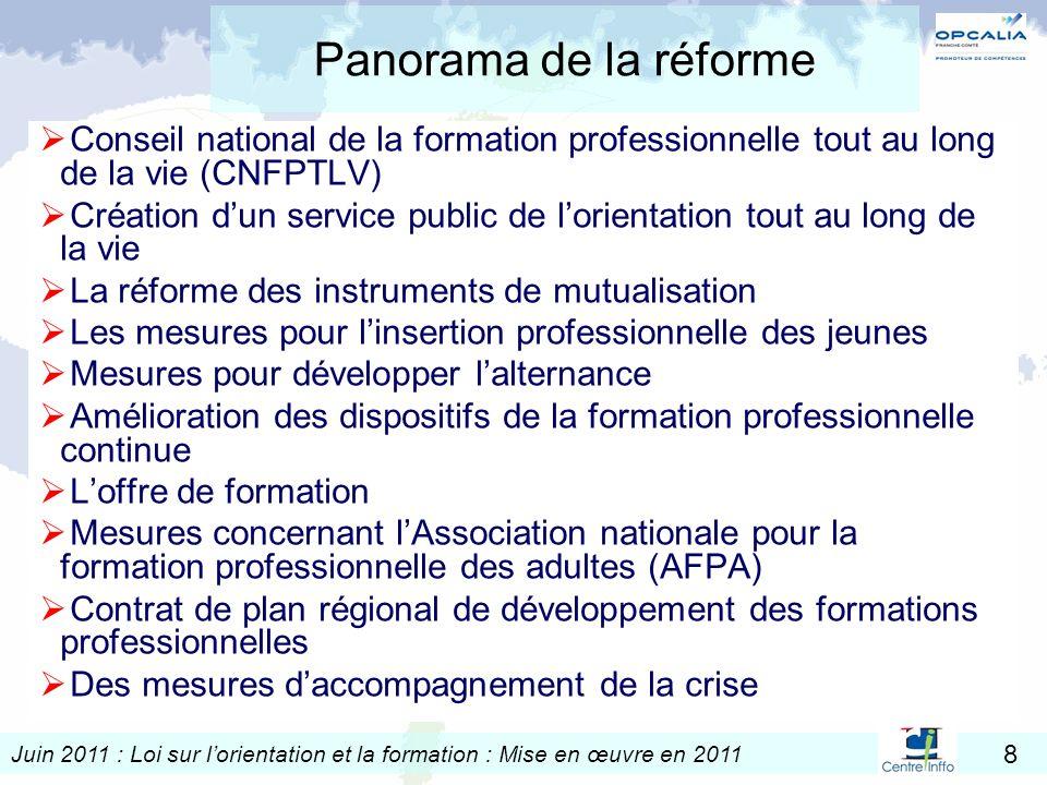 Juin 2011 : Loi sur lorientation et la formation : Mise en œuvre en 2011 8 Panorama de la réforme Conseil national de la formation professionnelle tou