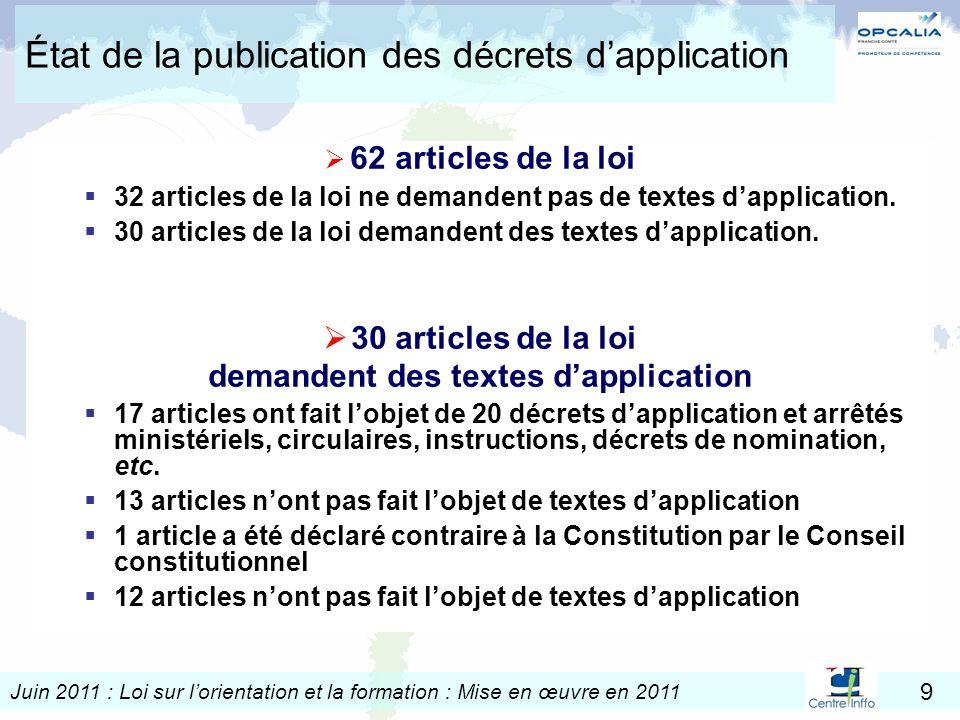 Juin 2011 : Loi sur lorientation et la formation : Mise en œuvre en 2011 9 État de la publication des décrets dapplication 62 articles de la loi 32 ar