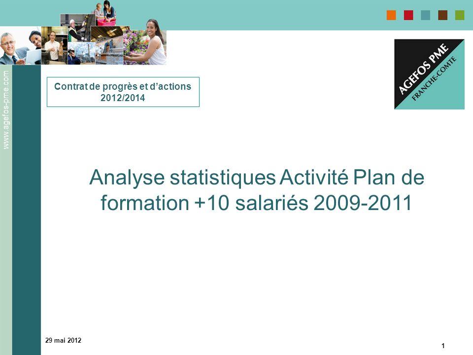 www.agefos-pme.com 29 mai 2012 1 Analyse statistiques Activité Plan de formation +10 salariés 2009-2011 Contrat de progrès et dactions 2012/2014
