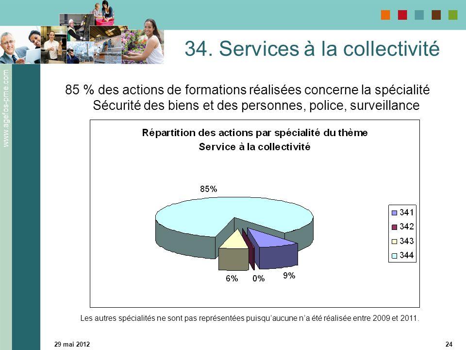 www.agefos-pme.com 29 mai 201224 34.