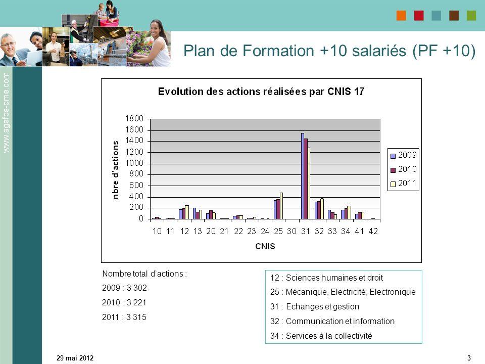 www.agefos-pme.com 29 mai 201214 31.