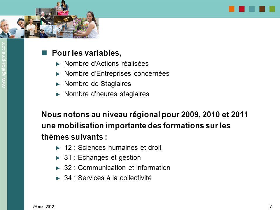 www.agefos-pme.com 29 mai 201218 Globalement, Des différences de fréquentations sont constatables entre les départements