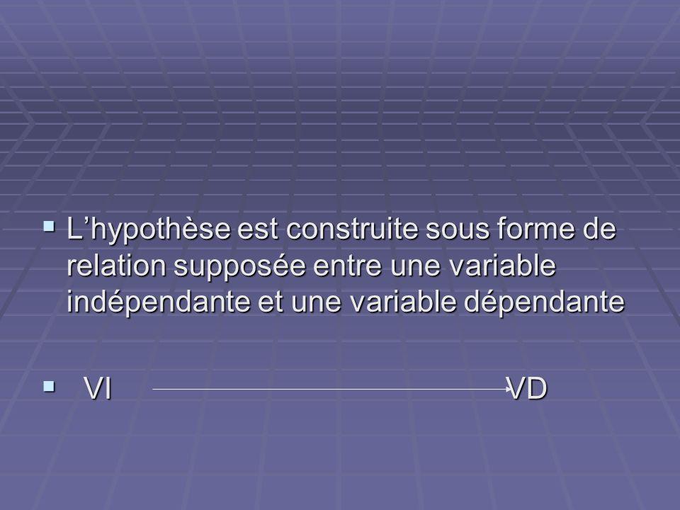 Lhypothèse est construite sous forme de relation supposée entre une variable indépendante et une variable dépendante Lhypothèse est construite sous fo