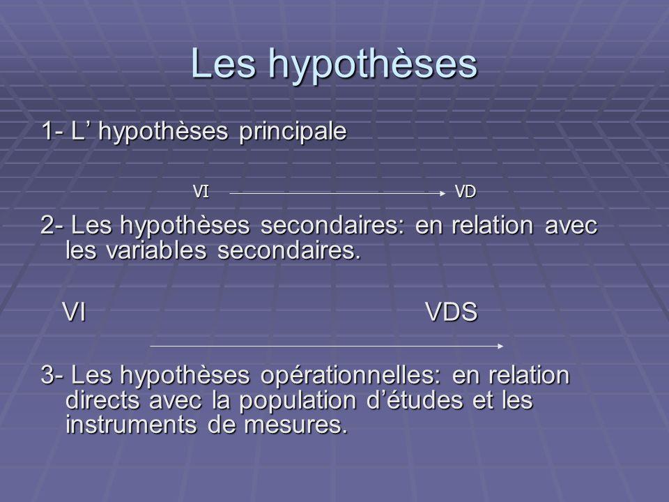 Les hypothèses 1- L hypothèses principale 2- Les hypothèses secondaires: en relation avec les variables secondaires. VI VDS VI VDS 3- Les hypothèses o