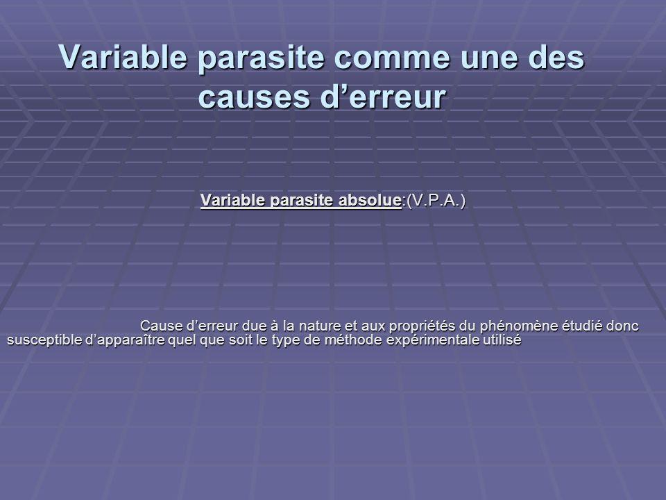 Variable parasite comme une des causes derreur Variable parasite absolue:(V.P.A.) Cause derreur due à la nature et aux propriétés du phénomène étudié