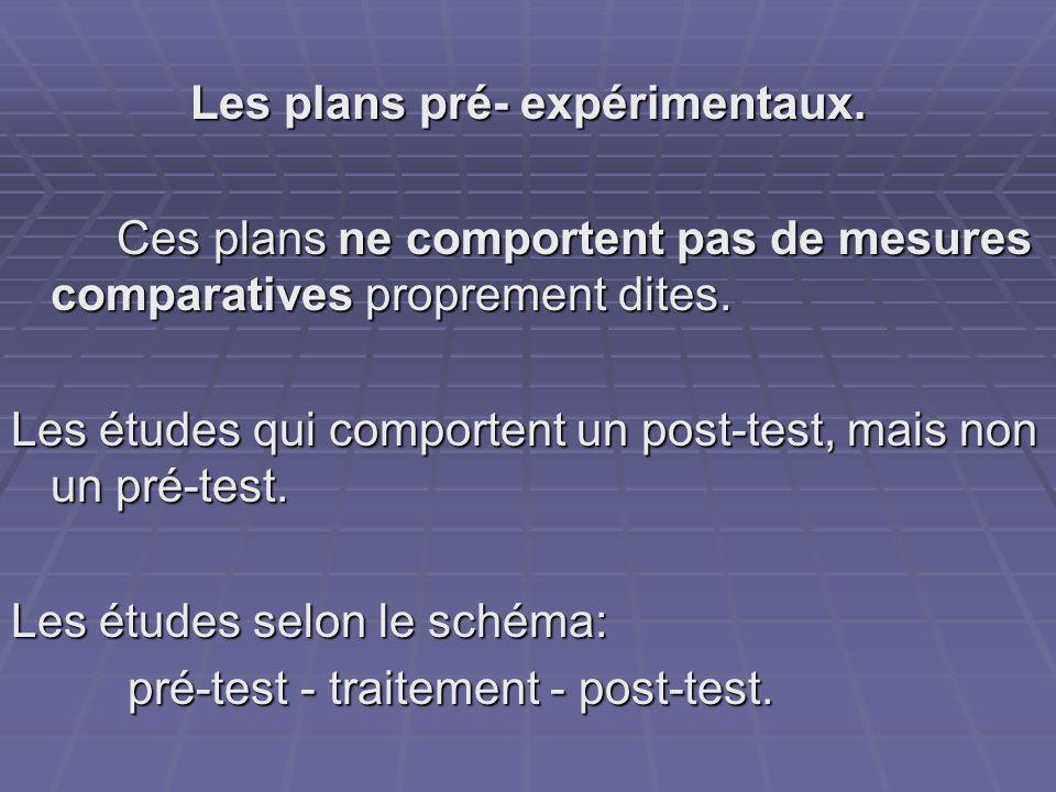 Les plans pré- expérimentaux. Ces plans ne comportent pas de mesures comparatives proprement dites. Les études qui comportent un post-test, mais non u