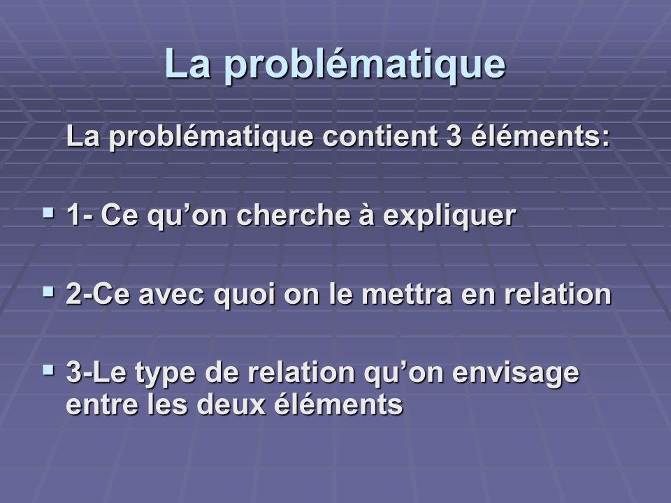 La problématique La problématique contient 3 éléments: 1- Ce quon cherche à expliquer 1- Ce quon cherche à expliquer 2-Ce avec quoi on le mettra en re