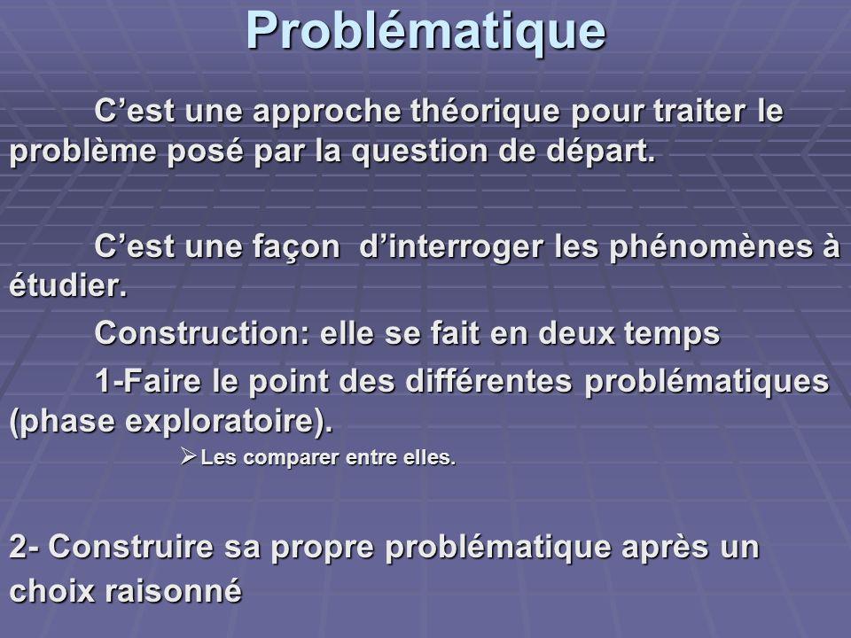Problématique Cest une approche théorique pour traiter le problème posé par la question de départ. Cest une façon dinterroger les phénomènes à étudier