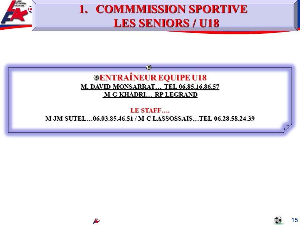 15 1.COMMMISSION SPORTIVE LES SENIORS / U18 LES SENIORS / U18 ENTRAÎNEUR EQUIPE U18 M. DAVID MONSARRAT… TEL 06.85.16.86.57 M G KHADRI… RP LEGRAND M G