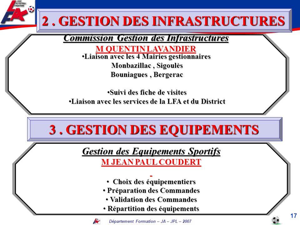 Département Formation – JA – JPL – 2007 Liaison avec les 4 Mairies gestionnairesLiaison avec les 4 Mairies gestionnaires Monbazillac, Sigoulès Bouniag