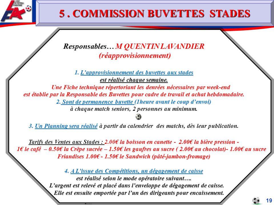 19 Responsables… M QUENTIN LAVANDIER (réapprovisionnement) (réapprovisionnement) 1. Lapprovisionnement des buvettes aux stades est réalisé chaque sema