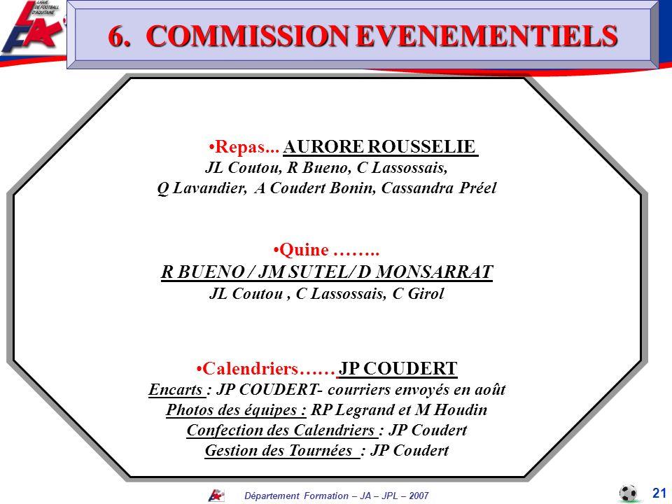 Département Formation – JA – JPL – 2007 Repas... AURORE ROUSSELIERepas... AURORE ROUSSELIE JL Coutou, R Bueno, C Lassossais, JL Coutou, R Bueno, C Las