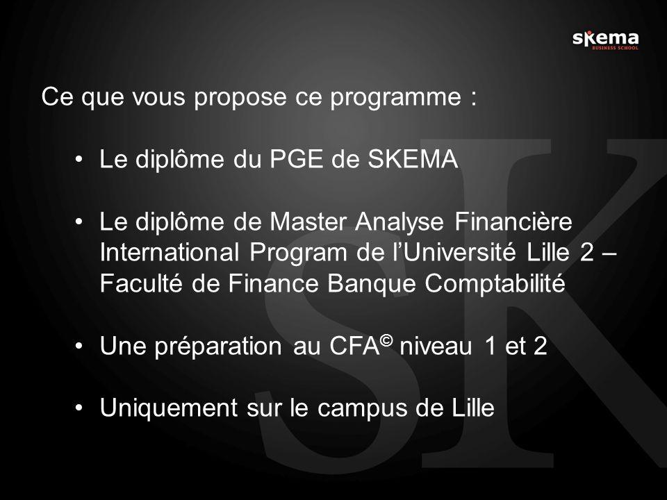 Ce que vous propose ce programme : Le diplôme du PGE de SKEMA Le diplôme de Master Analyse Financière International Program de lUniversité Lille 2 – F