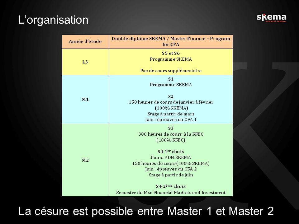 Lorganisation La césure est possible entre Master 1 et Master 2