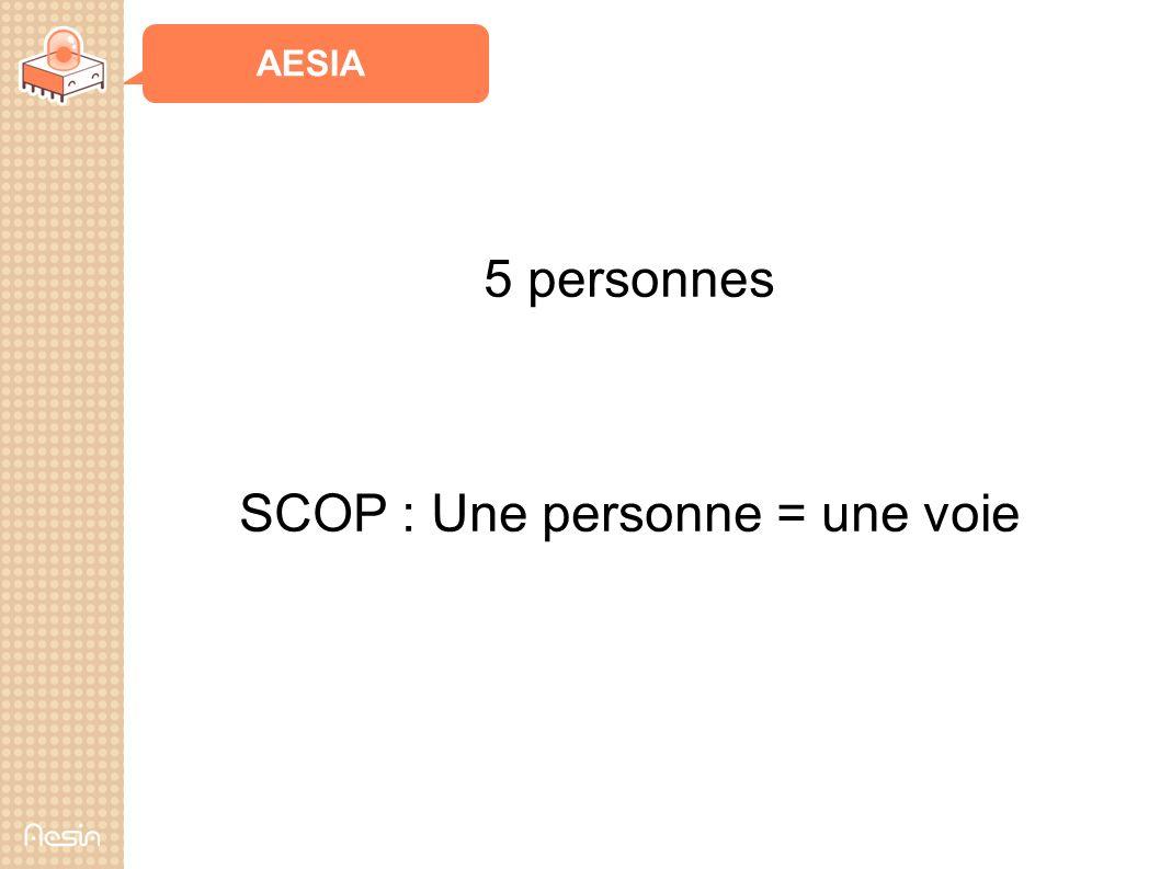 AESIA 5 personnes SCOP : Une personne = une voie