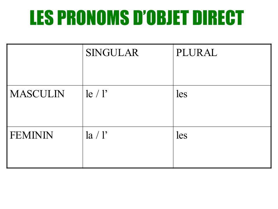 LES PRONOMS DOBJET DIRECT SINGULARPLURAL MASCULINle / lles FEMININla / lles