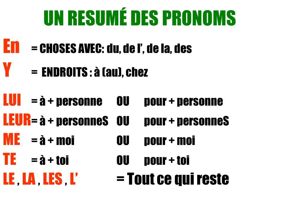 UN RESUMÉ DES PRONOMS En = CHOSES AVEC: du, de l, de la, des Y = ENDROITS : à (au), chez LUI = à + personne OU pour + personne LEUR = à + personneS OU