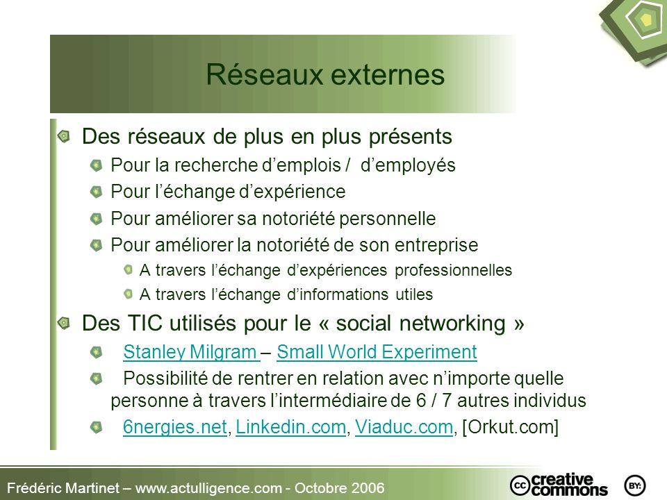 Frédéric Martinet – www.actulligence.com - Octobre 2006 Réseaux externes Des réseaux de plus en plus présents Pour la recherche demplois / demployés P