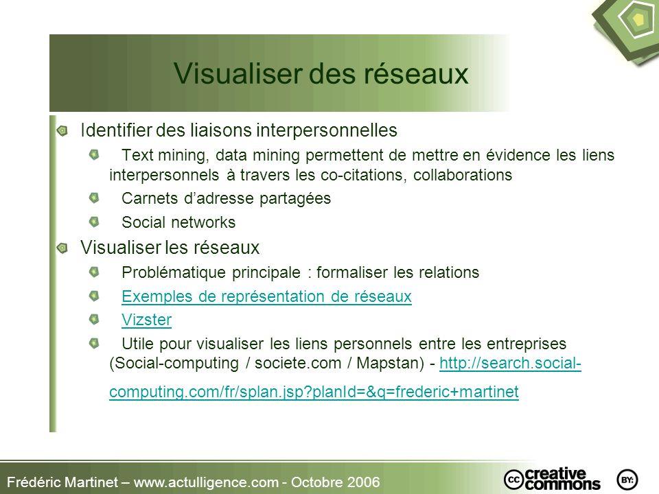 Frédéric Martinet – www.actulligence.com - Octobre 2006 Visualiser des réseaux Identifier des liaisons interpersonnelles Text mining, data mining perm