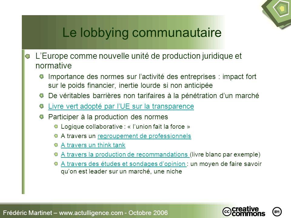 Frédéric Martinet – www.actulligence.com - Octobre 2006 Le lobbying communautaire LEurope comme nouvelle unité de production juridique et normative Im