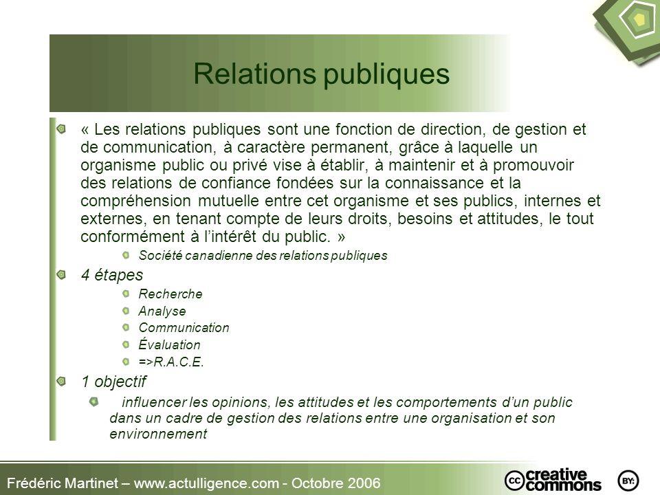 Frédéric Martinet – www.actulligence.com - Octobre 2006 Relations publiques « Les relations publiques sont une fonction de direction, de gestion et de