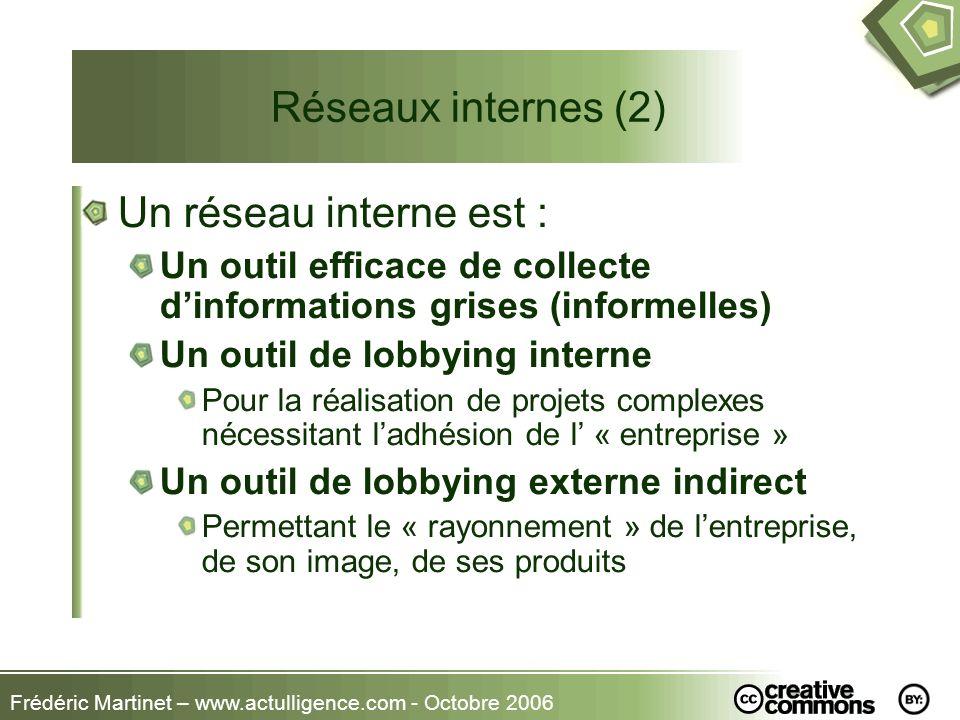Frédéric Martinet – www.actulligence.com - Octobre 2006 Réseaux internes (2) Un réseau interne est : Un outil efficace de collecte dinformations grise