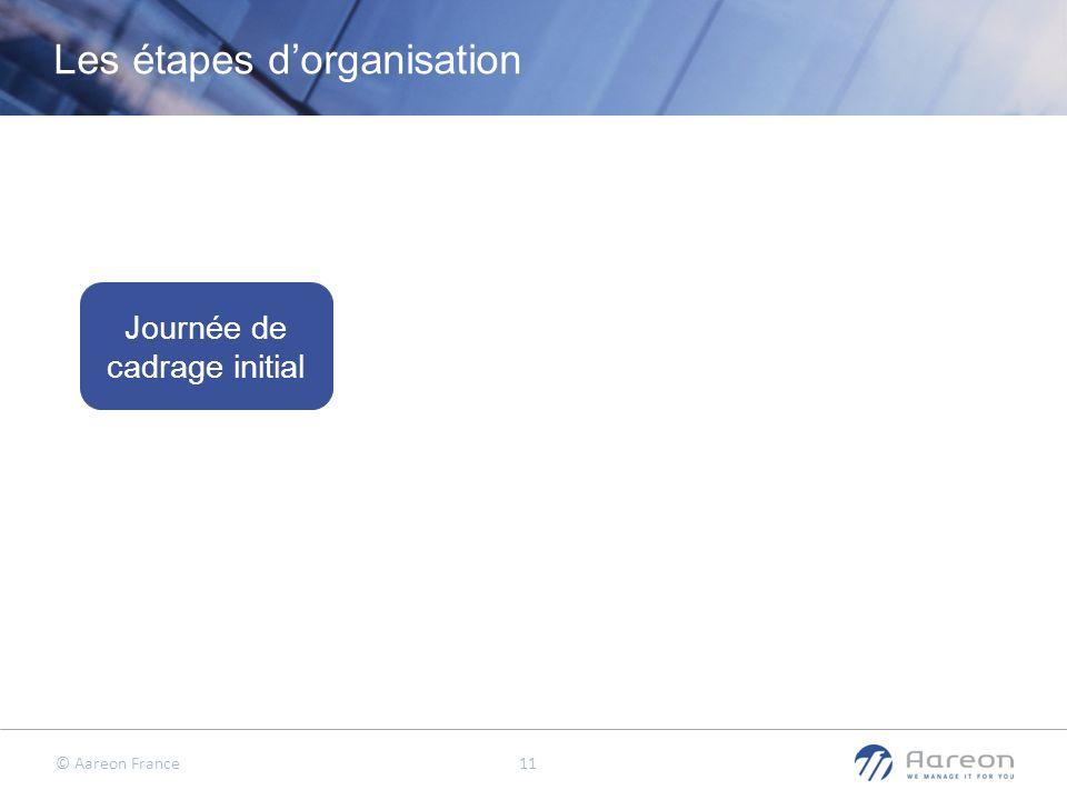 © Aareon France 11 Les étapes dorganisation Journée de cadrage initial