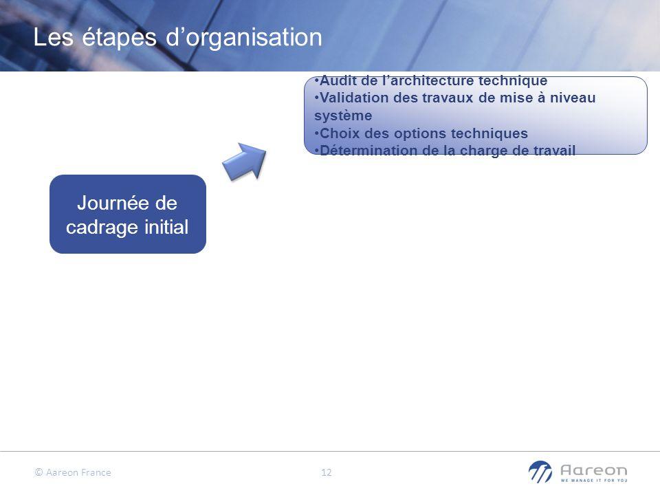 © Aareon France 12 Les étapes dorganisation Journée de cadrage initial Audit de larchitecture technique Validation des travaux de mise à niveau systèm