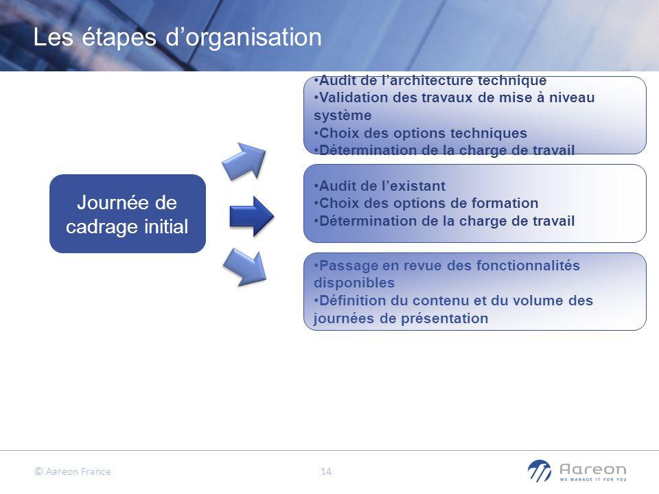 © Aareon France 14 Les étapes dorganisation Journée de cadrage initial Audit de larchitecture technique Validation des travaux de mise à niveau systèm